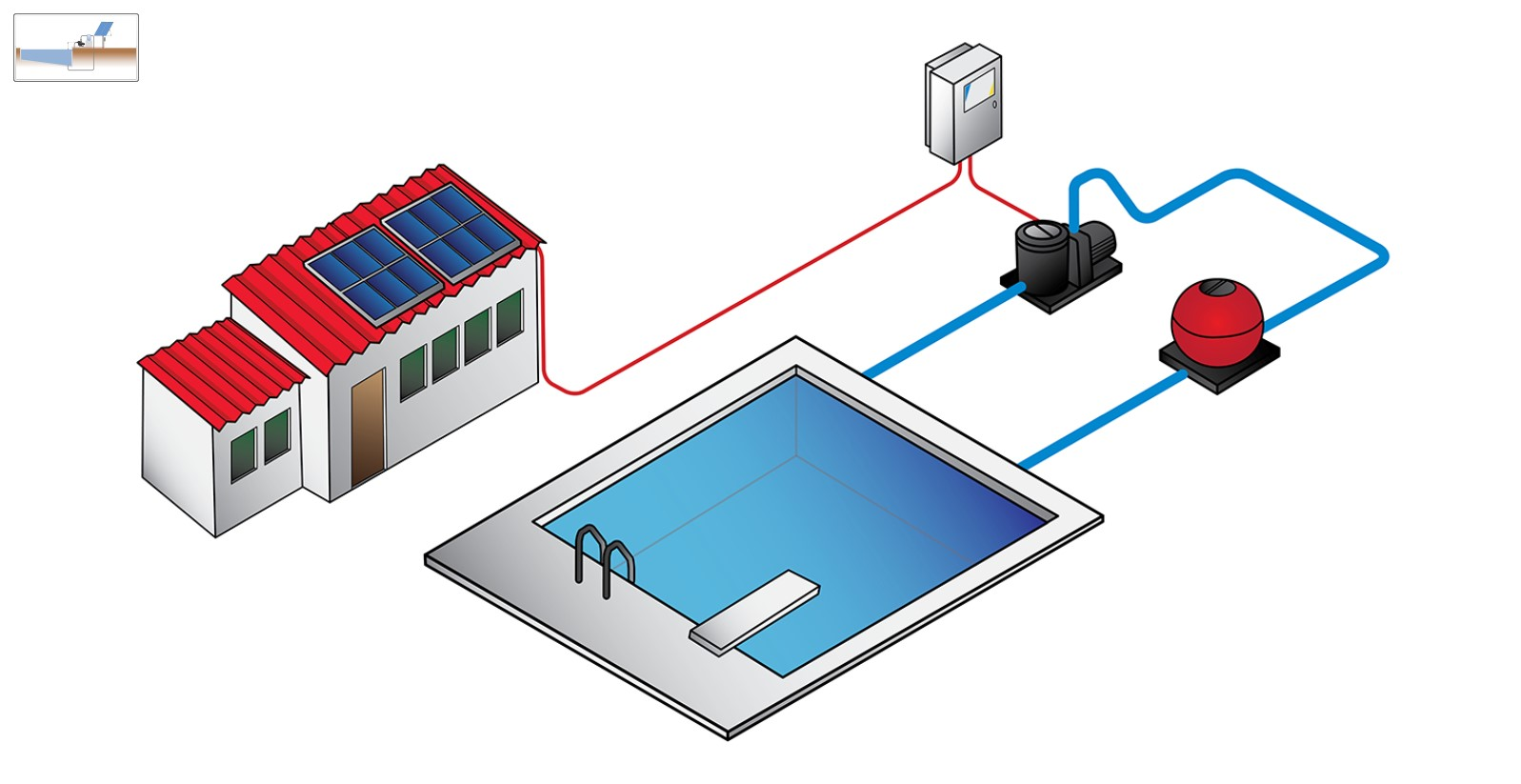 Swimming Pool Solar Systems - Suxeed Solar - Solar Energy Systems Cyprus